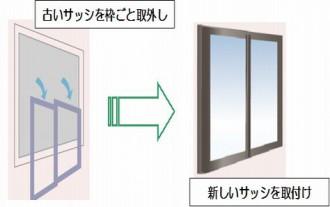 サッシの外枠から障子・ガラスまで全て断熱仕様の商品に交換
