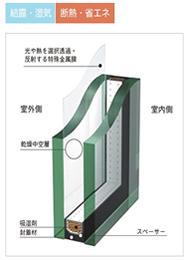 遮熱高断熱ペアガラス構造