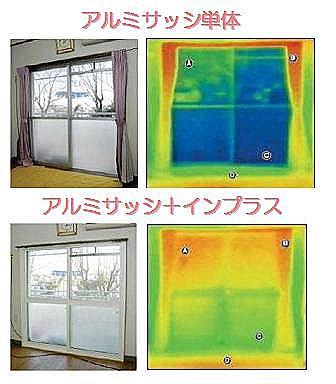 アルミサッシ単体とインプラスを取り付けた時の熱伝導率の比較