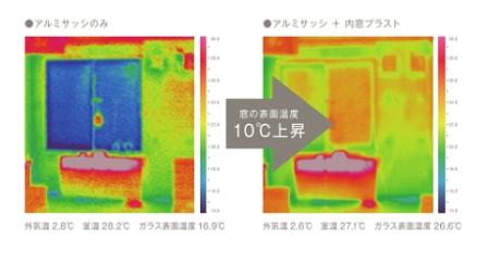 プラスト 断熱効果の比較