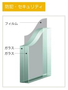 防犯ガラス構造