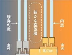 インプラス断熱イメージ図